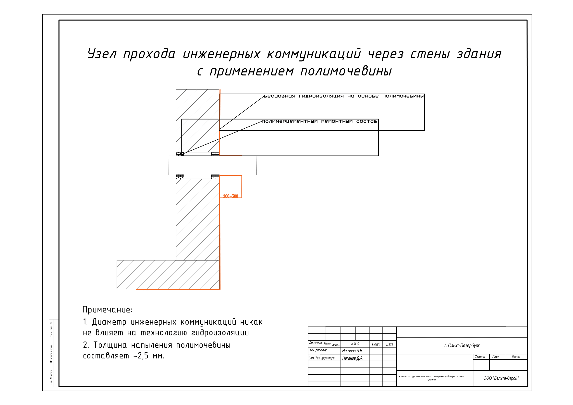 гидроизоляция вводов инженерных коммуникаций с применением полимочевины-1