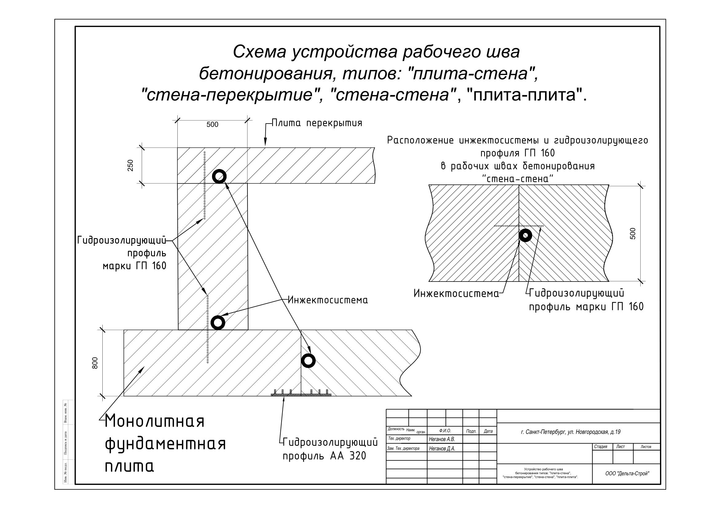 рабочие швы бетонирования-1