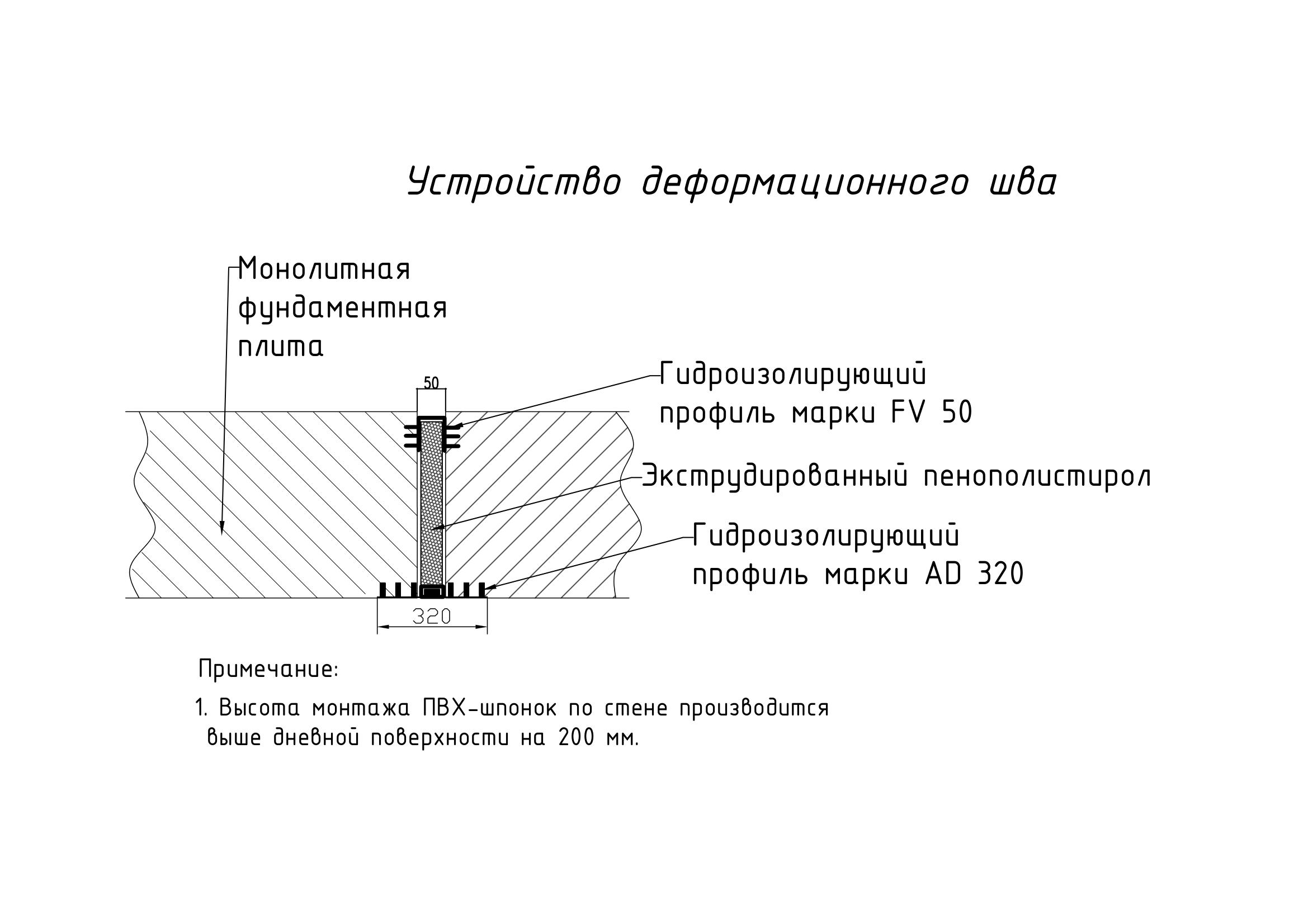 устройство деформационного шва-1