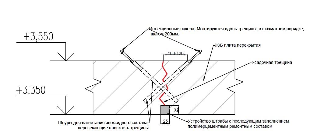 заполнение сухих трещин бетонирования (восстановление несущей способности плиты перекрытия)